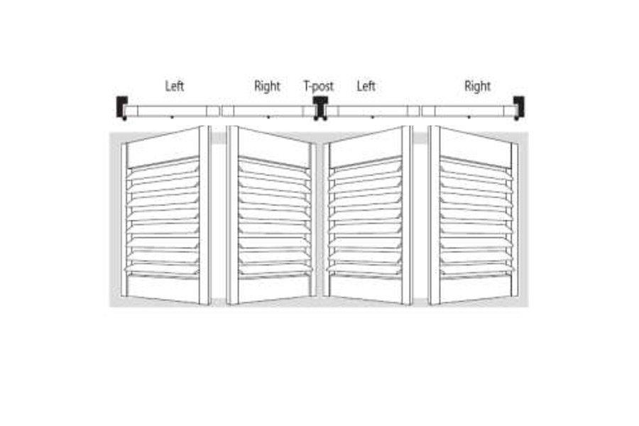 4 Panels