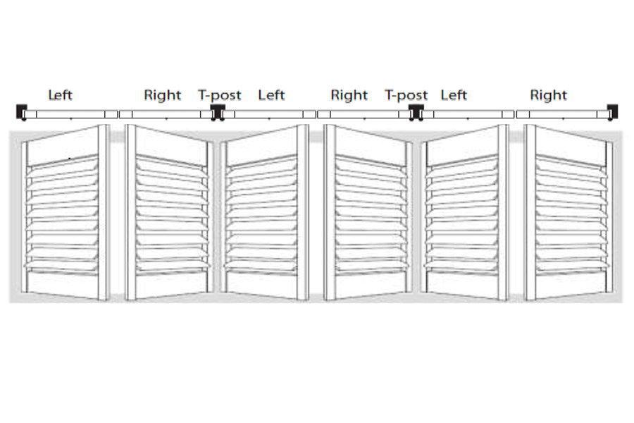 6 Panels